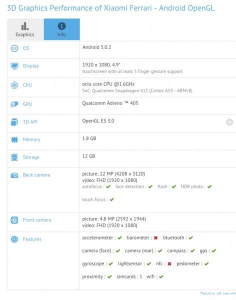 Xiaomi Ferrari GFXBench