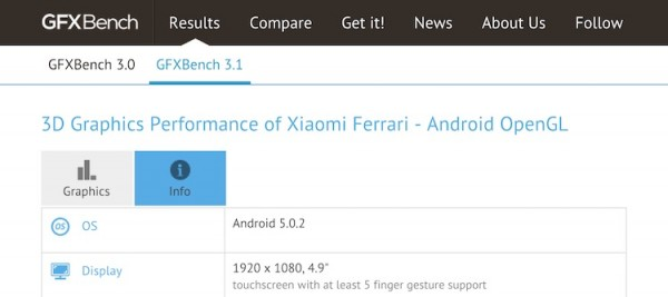 Xiaomi Ferrari Listed on GFXBench