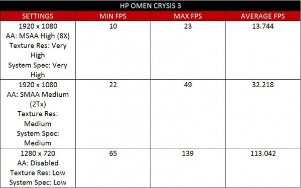 hp-omen-crysis-3
