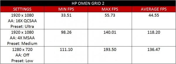 hp-omen-grid-2