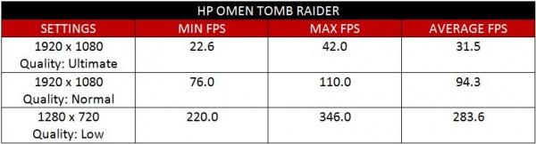 hp-omen-tomb-raider