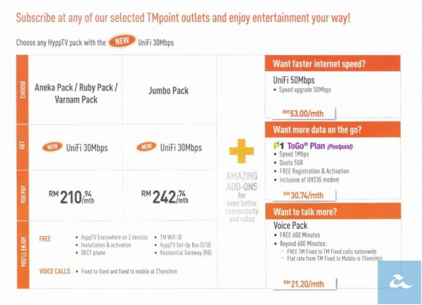 HyppTV + UniFi 30Mbps Packages