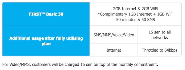Celcom First Basic 38 Plan