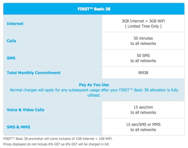 Max Up Plan for Celcom First Basic 38