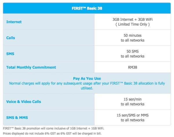 Celcom business plan