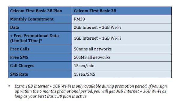 celcom business plan rm38
