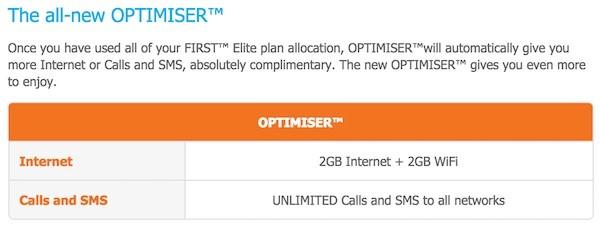 Celcom First Elite All New Optimiser
