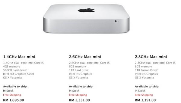 Mac mini Price After GST