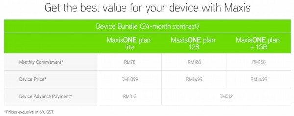 Maxis Trade In Program Samsung Galaxy Note 4 Price