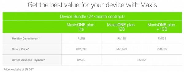 Maxis Trade In Program Samsung Galaxy Note 4 Price