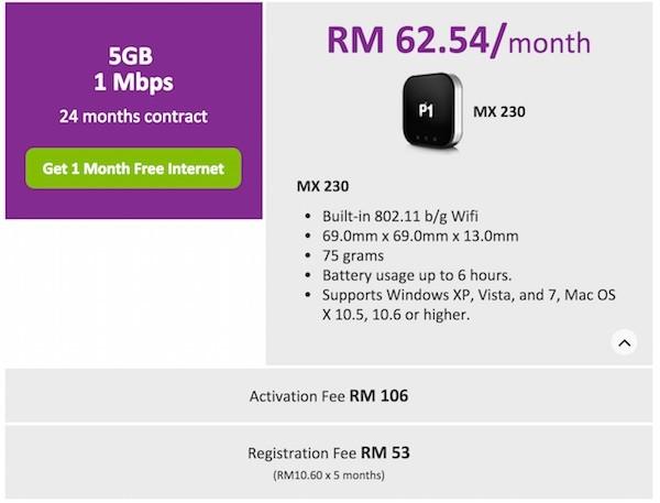 P1 ToGo 5GB Plan
