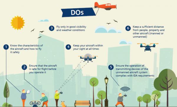 drone-do-data