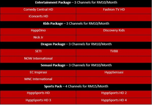 hypp-tv-packages