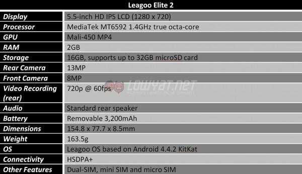 leagoo-elite-2-spec-table