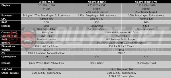 lg-g4-comparison-table-2