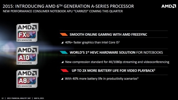 2015 AMD 6th Generation A-Series APU a.k.a Carrizo