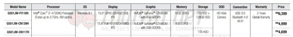 ASUS ROG G501 Prices For Malaysia