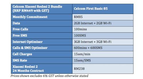 Celcom Xiaomi Redmi 2 Plan