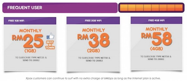 Celcom Xpax Monthly Data Plans May 2015