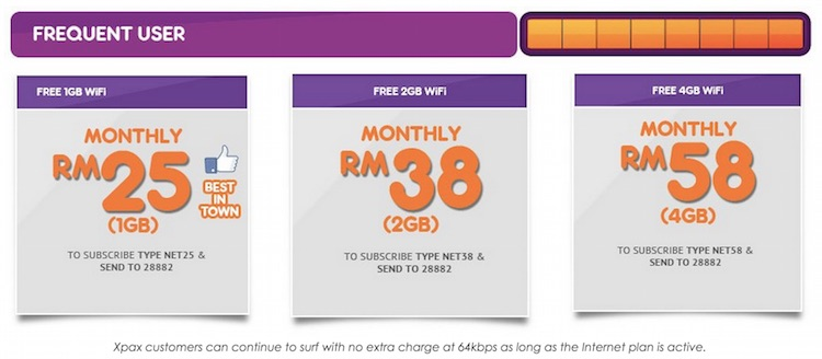 Celcom Xpax Introduces New 1gb Data Plan For Only Rm25 A Month Lowyat Net