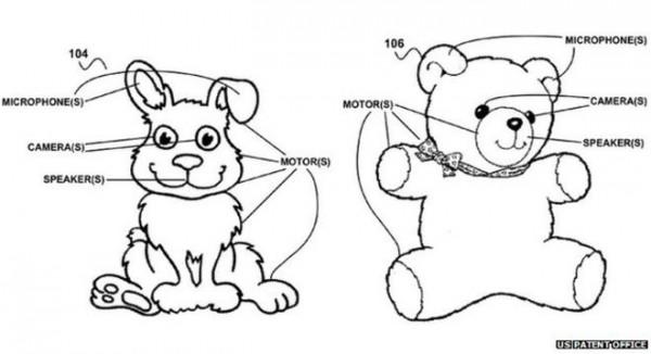 Google Smart Teddy