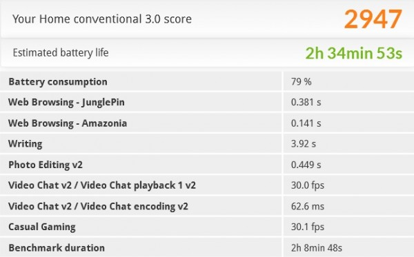 Illegear Z5 Battery Benchmark