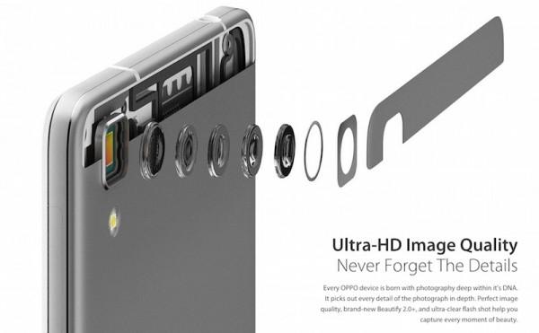 Oppo R7 Camera