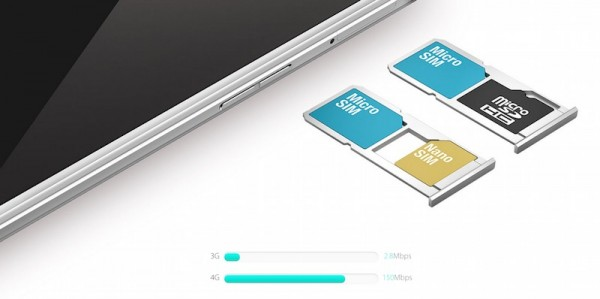 Oppo R7 SIM and SD Slot