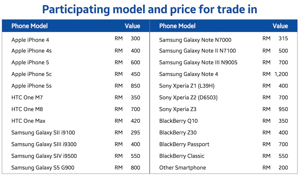 Samsung Increases Price of Old Phones for its Galaxy S6 ...