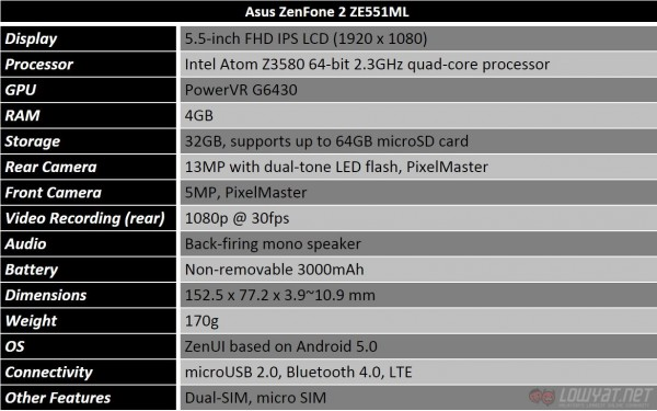 asus-zenfone-2-spec-table