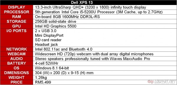 xps-13-specification-table
