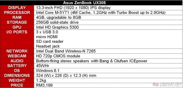 zenbook-ux305-specs-table-2