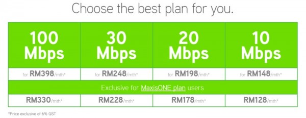 Maxis Fibre Internet Pricing