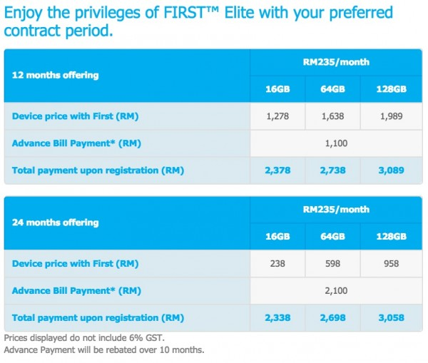 Celcom iPhone 6 First Elite Promotion Price