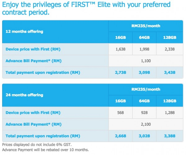 Celcom iPhone 6 Plus Hari Raya Promotion Price Celcom First Elite
