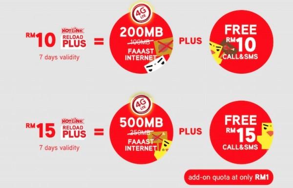 Hotlink ReloadPlus Ramadan Promotion Data