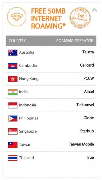 U Mobile Free 50MB Data Roaming