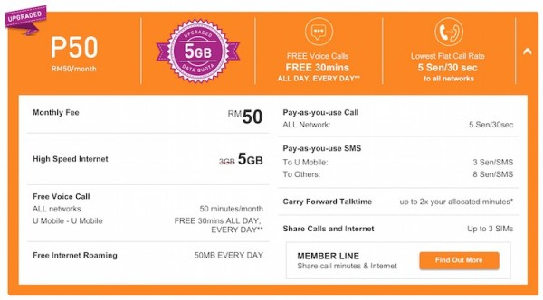 U Mobile P50 NEW 5GB Promo