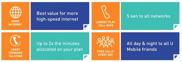 U Mobile Postpaid Plans Benefits