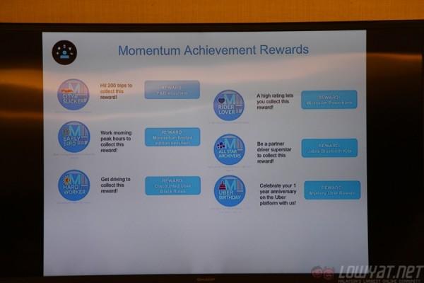 Uber Project Momentum Badges