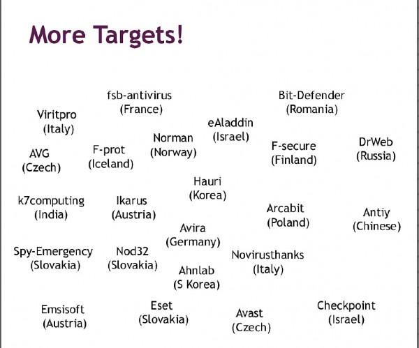 moar-targets