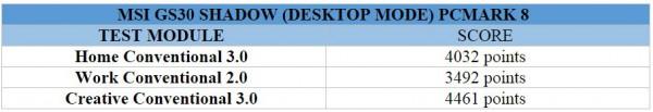 msi-gs30-benchmark-12