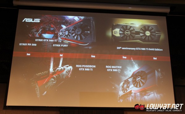 Release Timeline for ASUS GTX 980 Ti ROG Poseidon, ROG Matrix, and 20th Anniversary Gold Edition