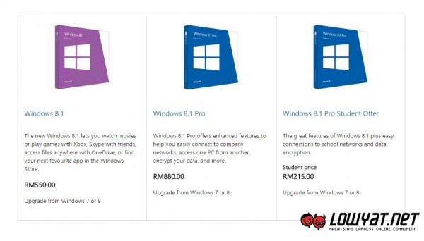 Windows 8.1 Price - 30 July 2015