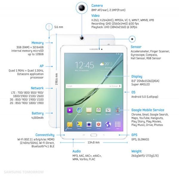 8 Inch Samsung Galaxy Tab S2 Specs