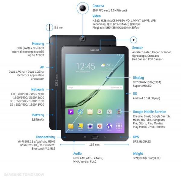 9 Inch Samsung Galaxy Tab S2 Specs