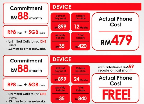 Huawei P8 Lite Bundle Details