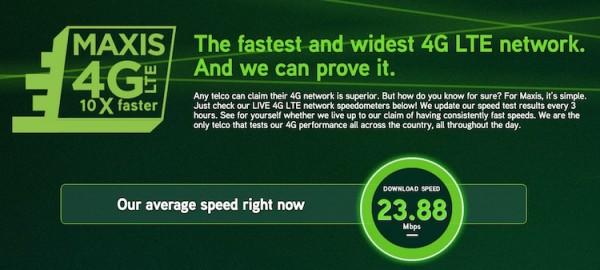 Maxis LTE Network Speedometer
