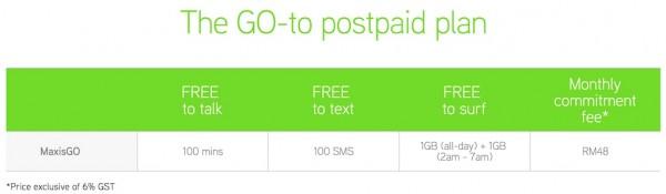 MaxisGO Postpaid Plan Details