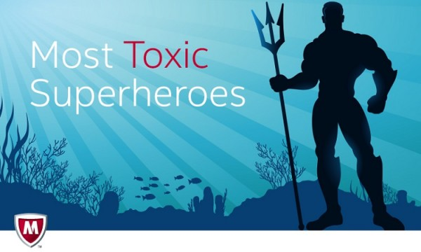 Most Toxic Superheroes 2015 header